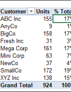 Percent of grand total also pivot table show values as custom calculations rh contextures