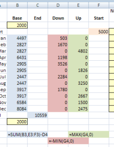 Excel waterfall chart also create rh contextures