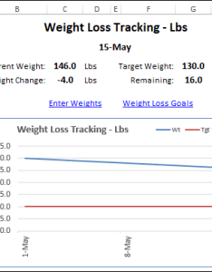Excel weight loss chart also tracker rh contextures