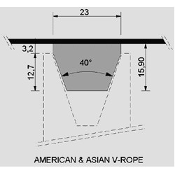 American V-Rope, US Profile, width 23mm