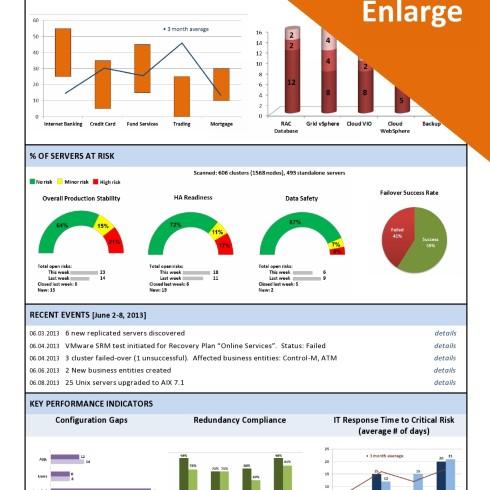 IT Risk Report-triangle-1