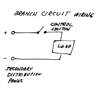 continuousWave: Whaler: Reference: Boat Wiring