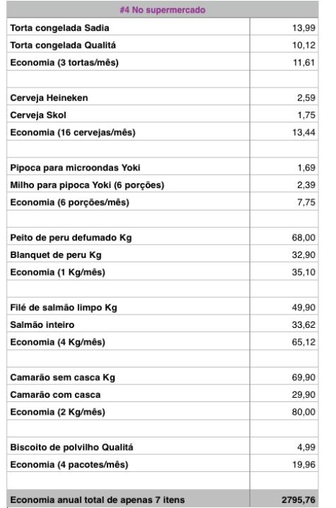 Dicas de Economia
