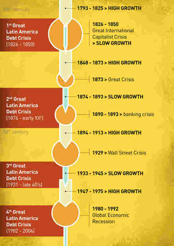 2016 09 13 06 high growth