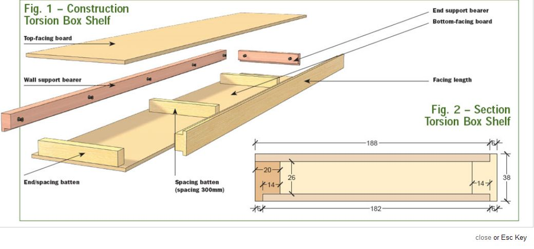 torsion box shelf plans
