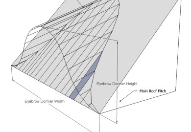 Eyebrow Dormer Design
