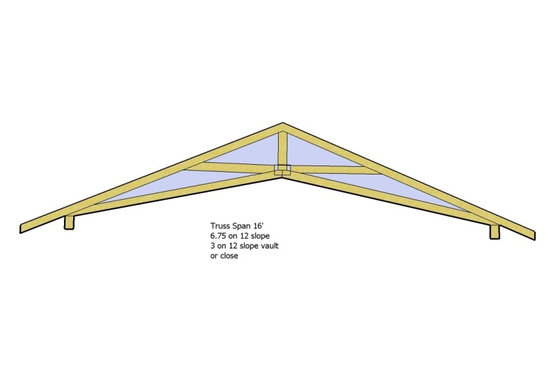 Vaulted ceiling truss design for Engineered trusses cost