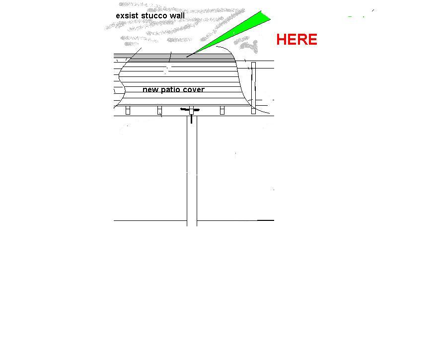 How To Attach A Patio Roof An Existing Stucco House