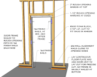 Framing out a door with floating basement walls