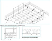 Wood Framing/furring For Suspended Drywall Ceiling ...