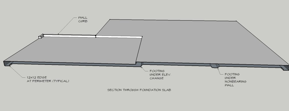 medium resolution of features of a california slab foundation what are they
