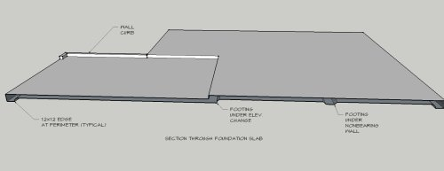 small resolution of features of a california slab foundation what are they