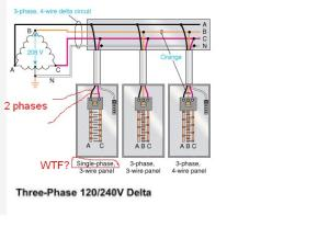 3 Phase Panel Grounding  Electrical  Contractor Talk