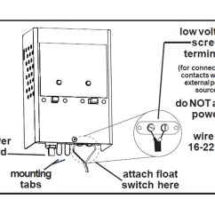 Septic Pump Alarm Wiring Diagram Block Of Computer Memory Tank Alarms Electrical Contractor Talk
