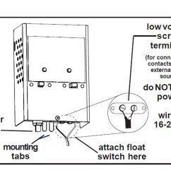 septic system wiring wiring diagram yerseptic system wiring blog wiring diagram aerobic septic system wiring septic [ 1500 x 1125 Pixel ]