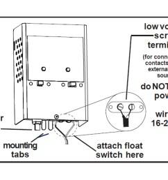 septic tank alarms septicalarm jpg [ 1500 x 1125 Pixel ]