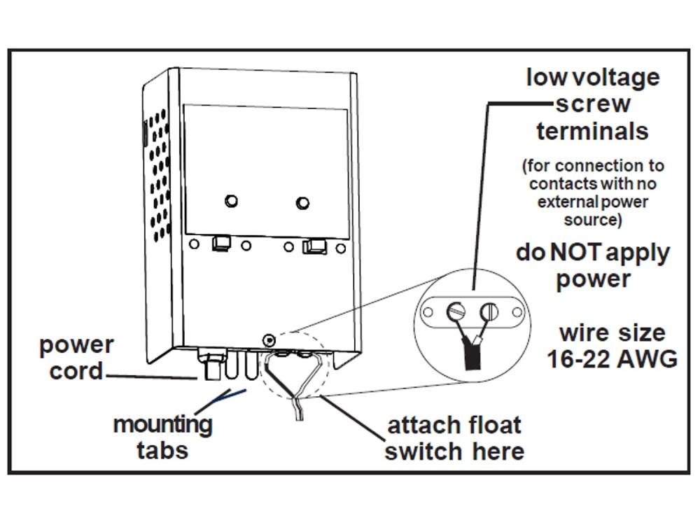 medium resolution of septic tank alarms septicalarm jpg
