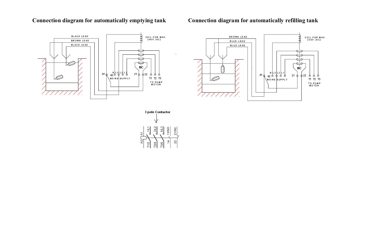 hight resolution of float and pump with contactor