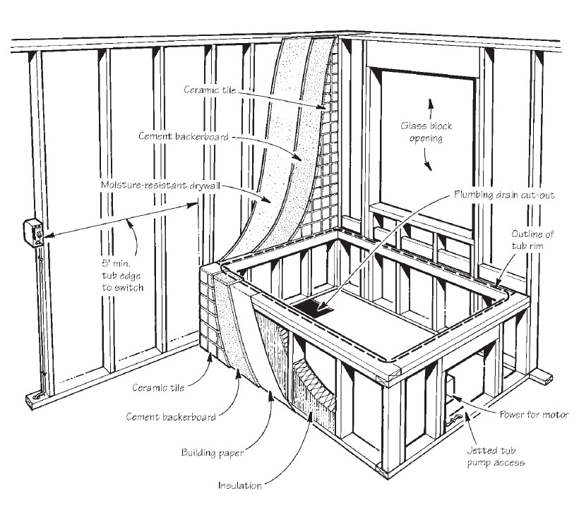 Hvac Drawings And Detail