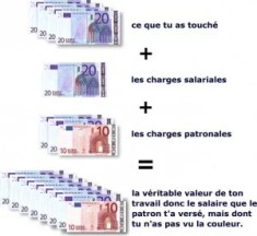 Salaires charges sociales