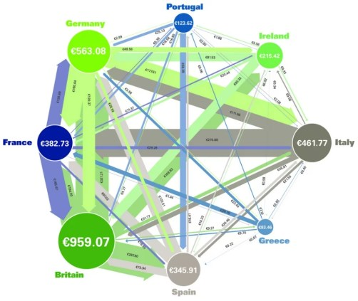 Effacement de la dette en europe - AVANT