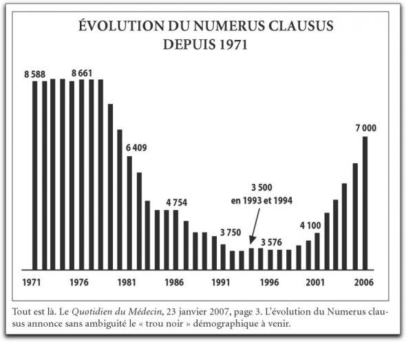 numerusclausus-14-34df7