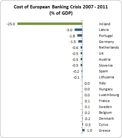 cost-of-europe-crisis2