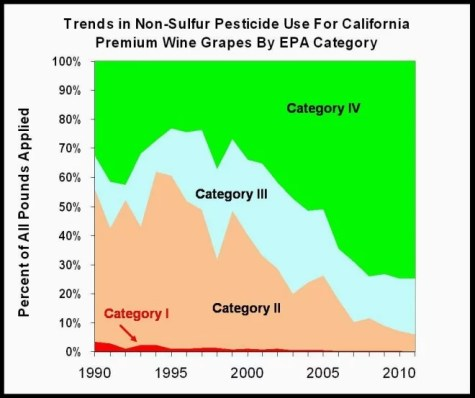Grape Pesticides 5
