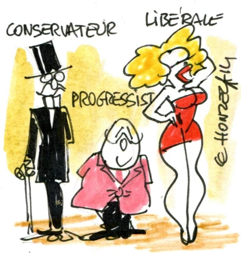 Conservatisme progressisme libéralisme (Crédits : René Le Honzec/Contrepoints.org, licence Creative Commons)
