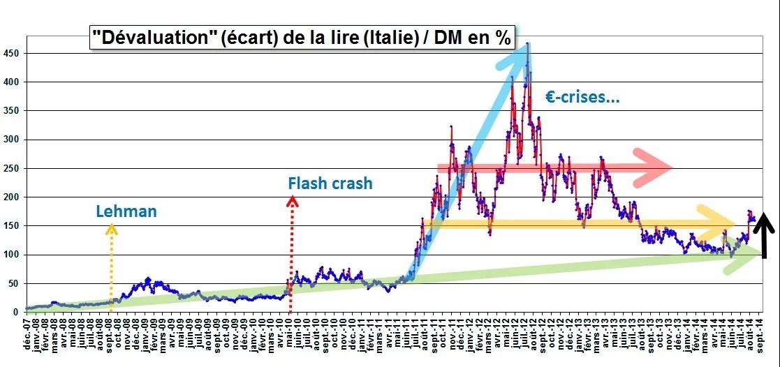 2014.08.27.3.lire