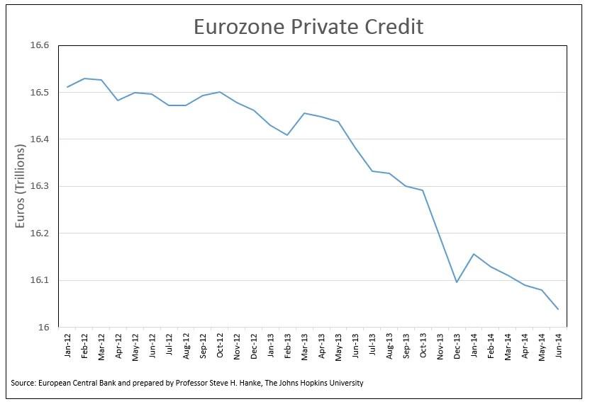 eurozone_private_credit