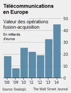 telecom-europe-1489b