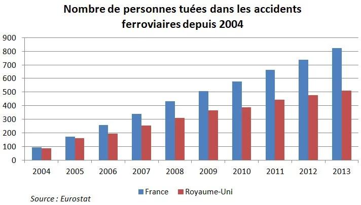 accidents_tues_parisien_liberal