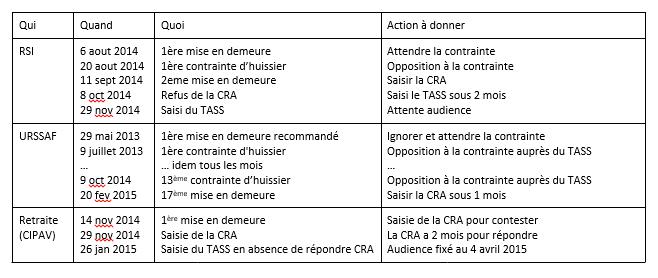 LaurentC1 16 mars 2015