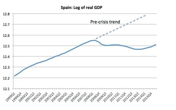https://minarchiste.wordpress.com/2012/07/18/quelques-reflections-economiques-estivales/