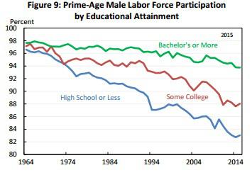 eop_labor-participation