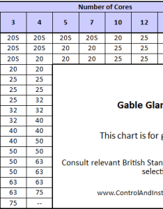 rough gland sizing table is provided below however reference should be made to the british standard referenced above also armoured cable sizes rh controlandinstrumentation