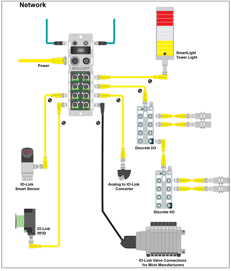 Ethernet Switch Diagram As Well As Rs485 4 Wire Connection Diagram