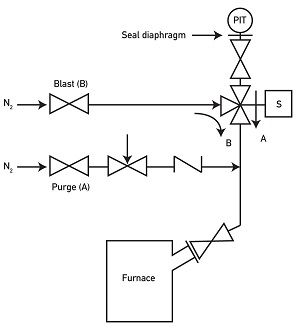 White Rodgers Zone Valve Wiring Diagram 2wire White