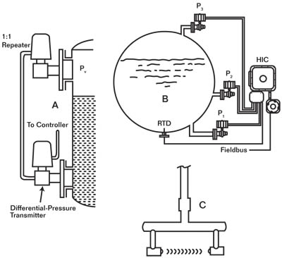 Differential Pressure Switch Symbol Pid