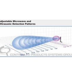 vehicle loop detectors loops results page 1 controlled ovs 01gt 2 vehicle loop detectors loops diablo diablo loop detector wiring diagram toyota  [ 1024 x 1024 Pixel ]
