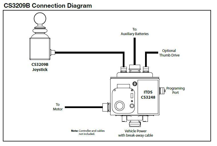 Joystick Wiring Diagram Joysticks Connections Diagram