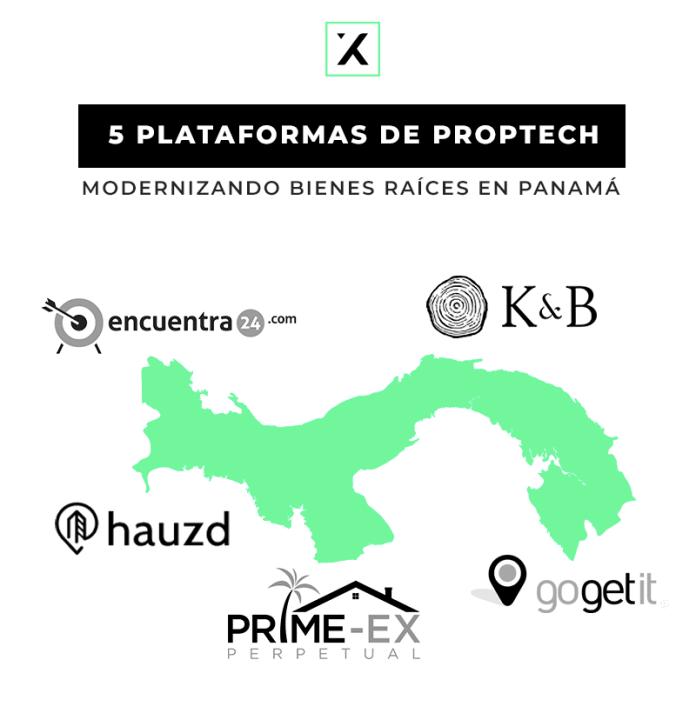5 plataformas de proptech que están modernizando los bienes raíces en panamá