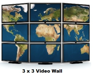 The 3 x 3 Video Wall
