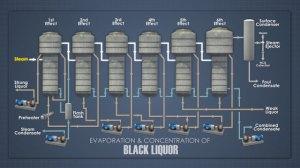 Introduction to Black Liquor Evaporators Training Video  Convergence Training