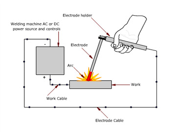 Arc Welder Wiring Diagram, Arc, Free Engine Image For User