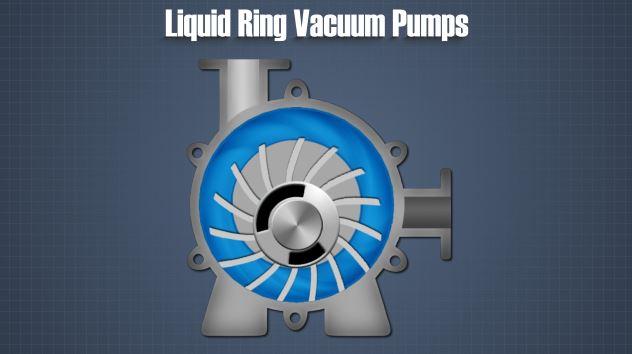 Liquid Ring Vacuum Pump Diagram