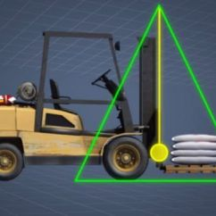 4 Prong Forklift Home Media Server Wiring Diagram How To Operate A Pre Op Traveling Loading And Maintenance Loaded Stability Image