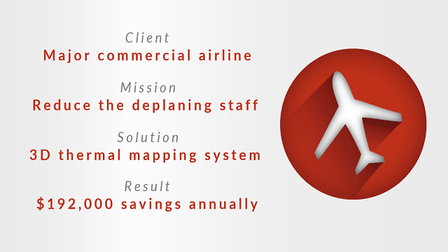 Major commercial airline solutions and results header image