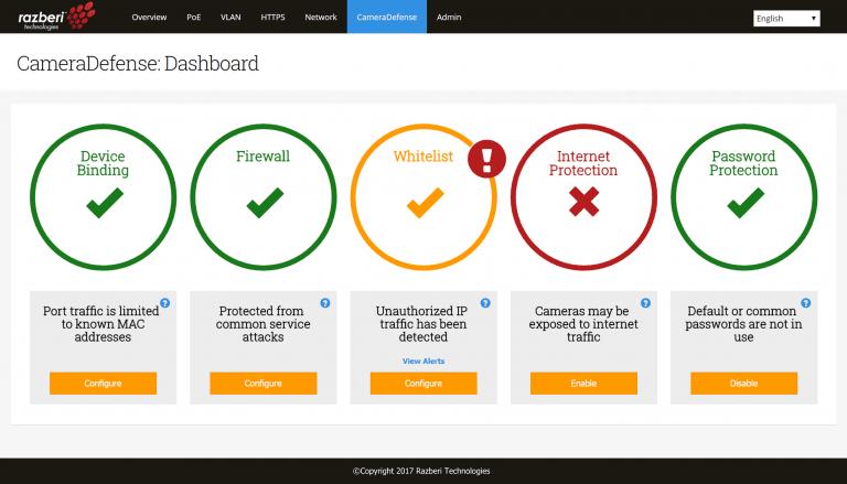 Camera Defense Washboard screenshot of web